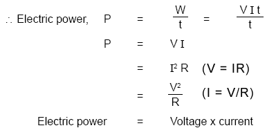 Electrician write term